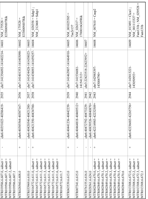 Figure imgf000596_0001