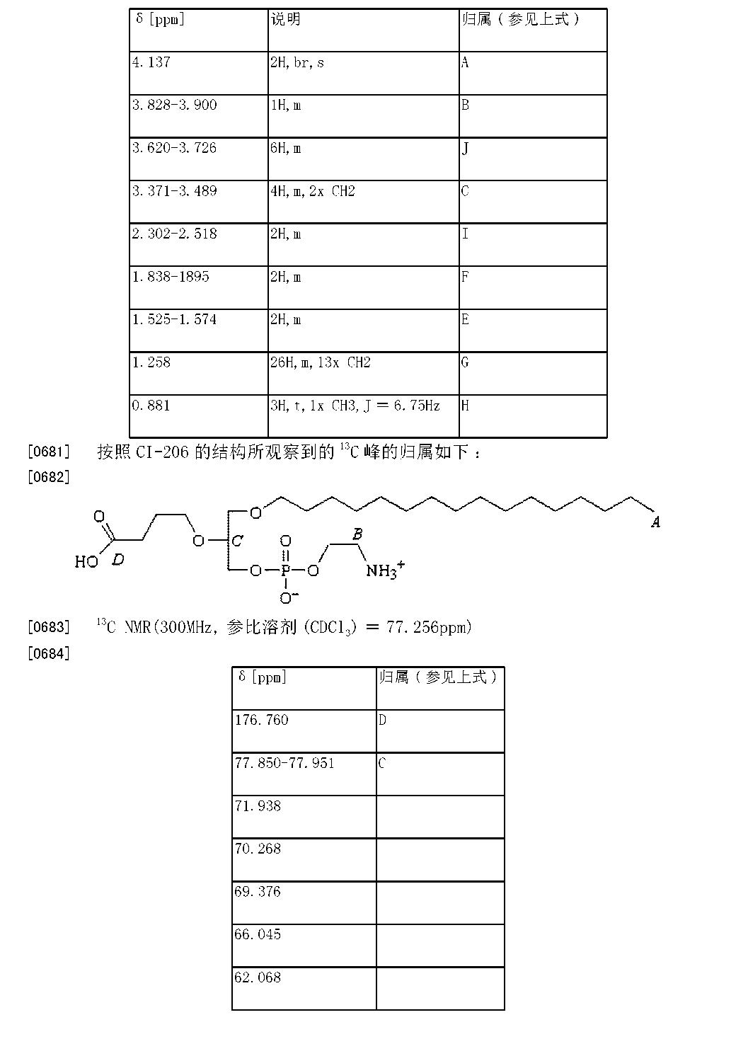 Figure CN104788492AD00681