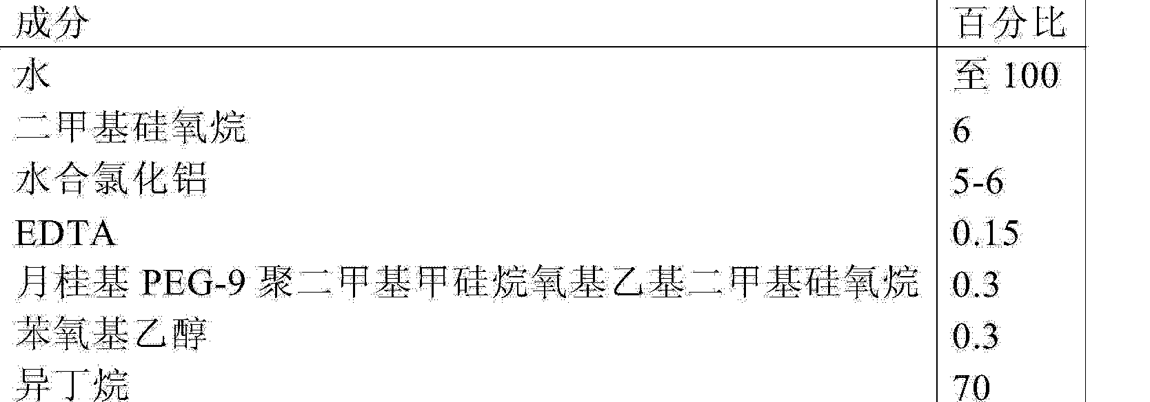 Figure CN104560398AD00251