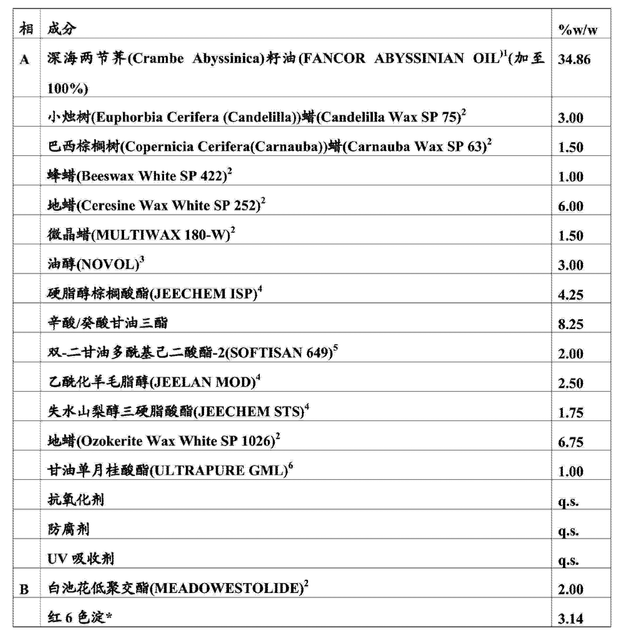 Figure CN103403102AD00222