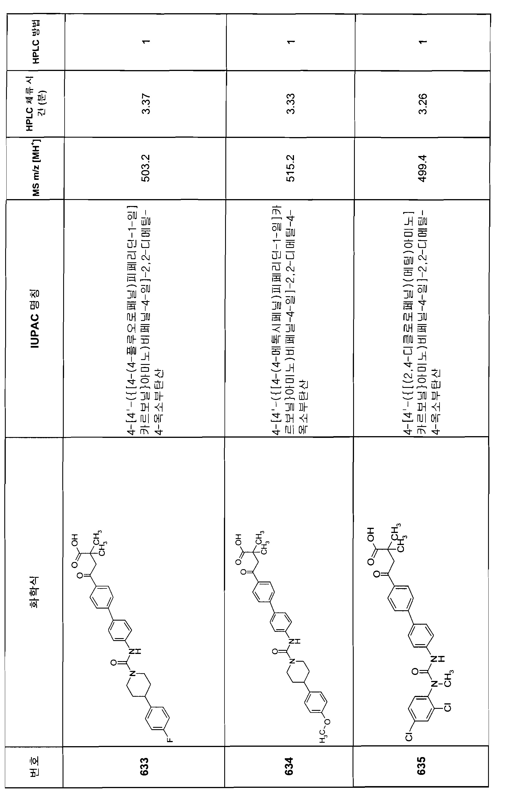 Figure 112007082249387-PCT00344