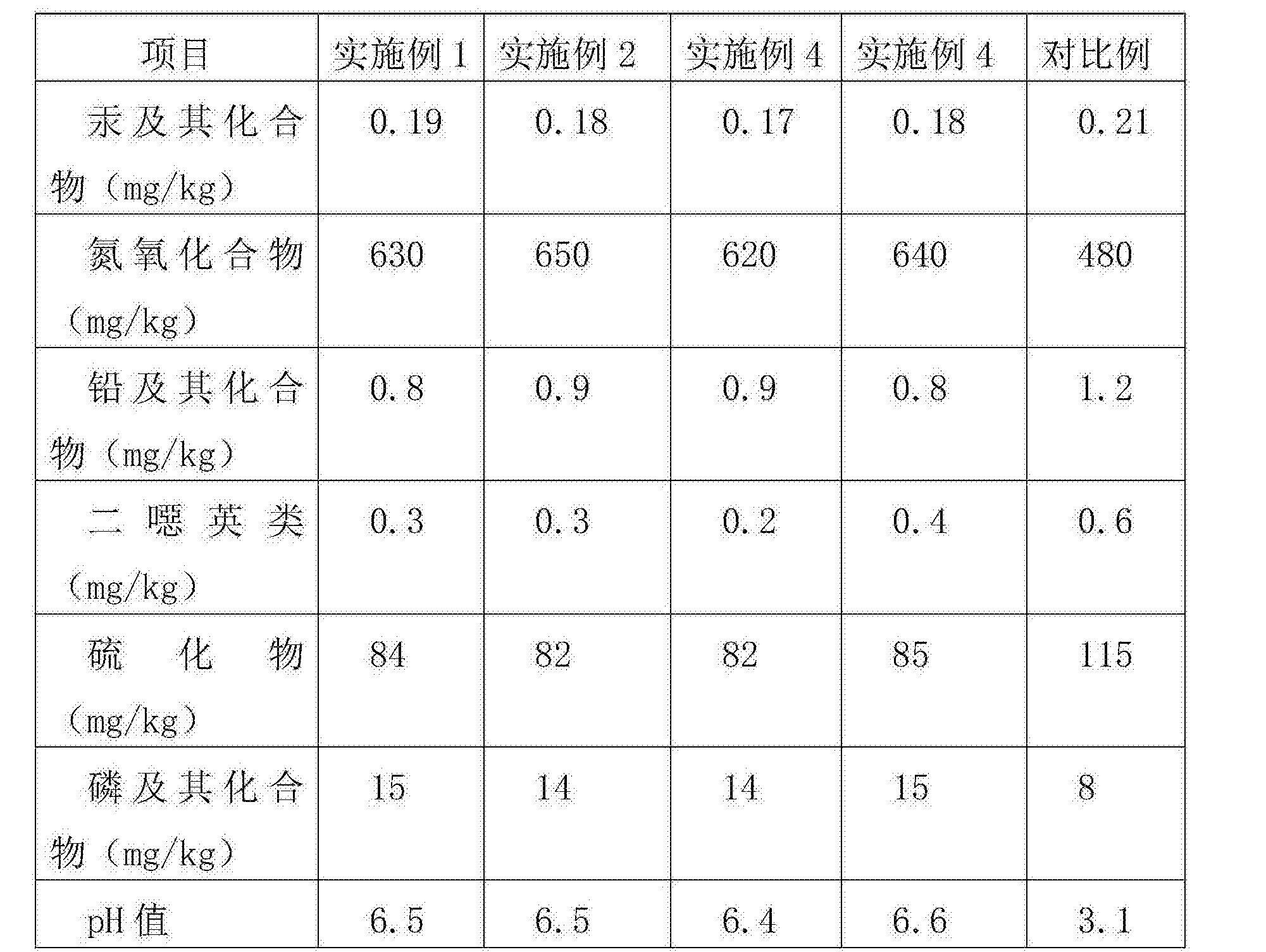Figure CN108675839AD00071