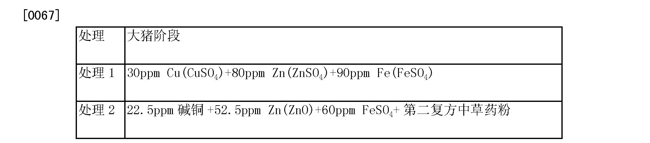 Figure CN103891674AD00124