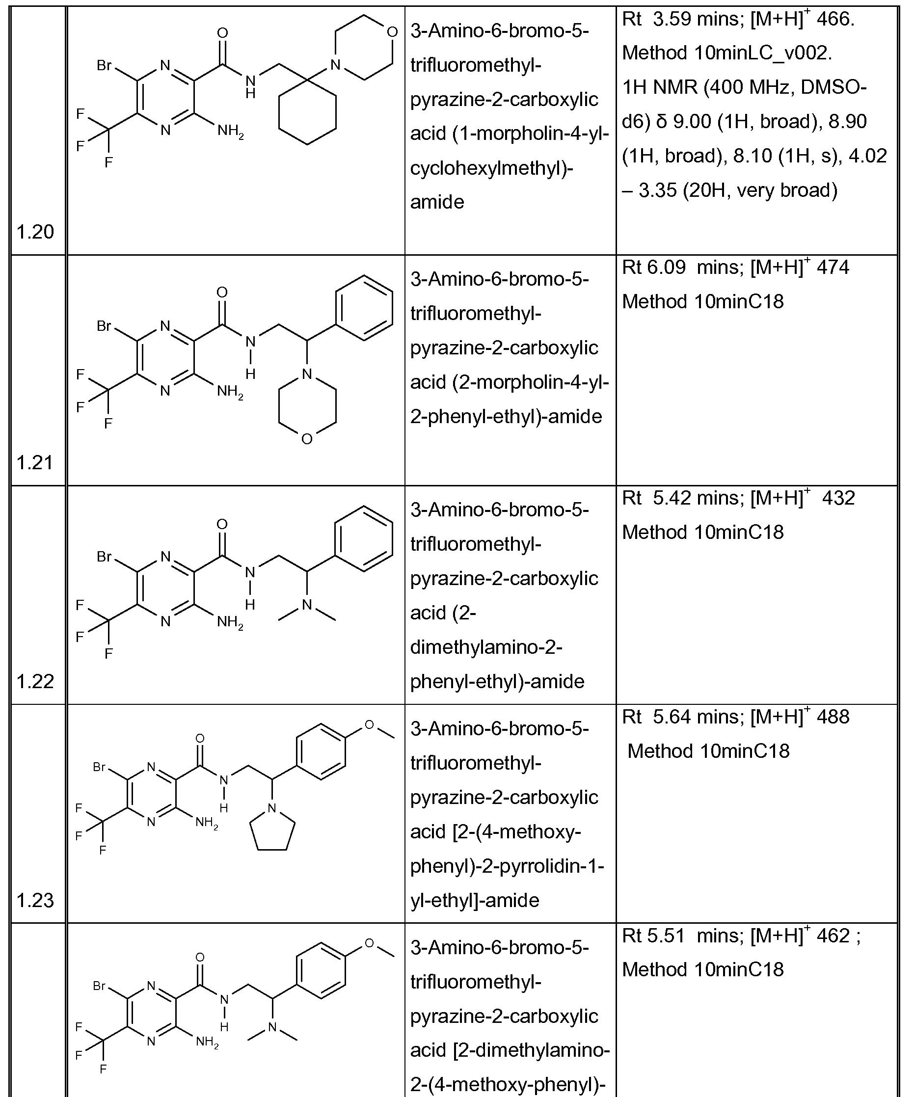 Wo2011113894a1 Pyridine And Pyrazine Derivative For The Treatment