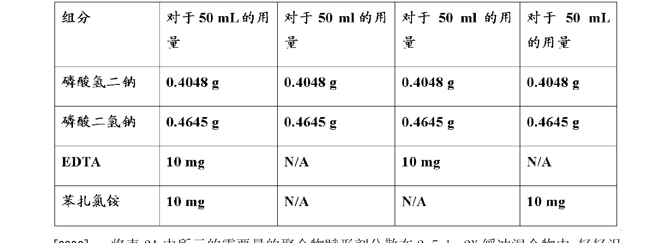 Figure CN102458370AD00182