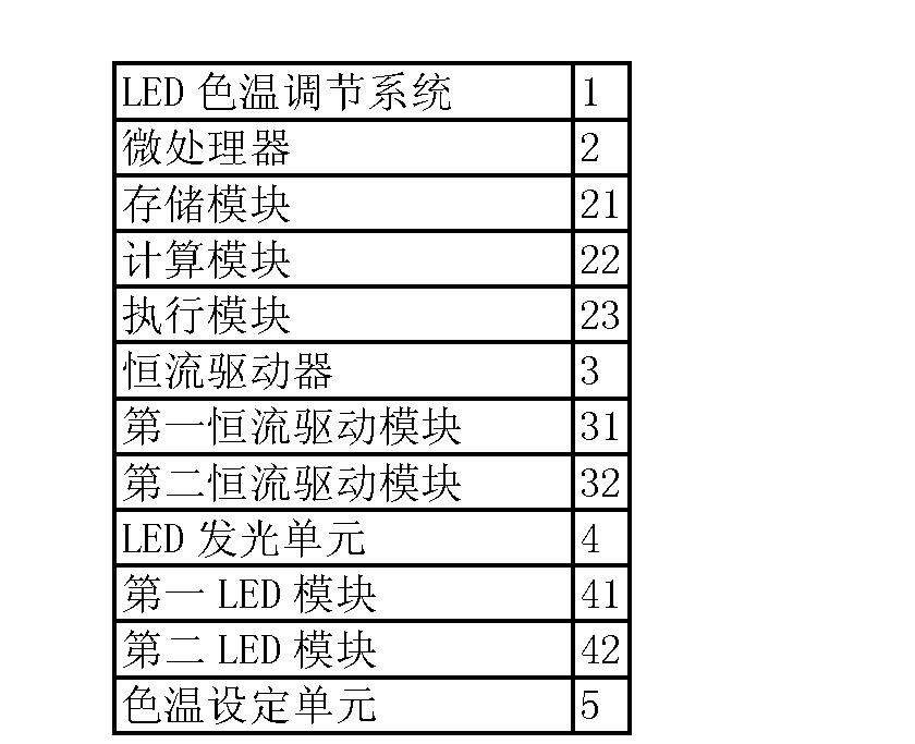 Figure CN102404918BD00051
