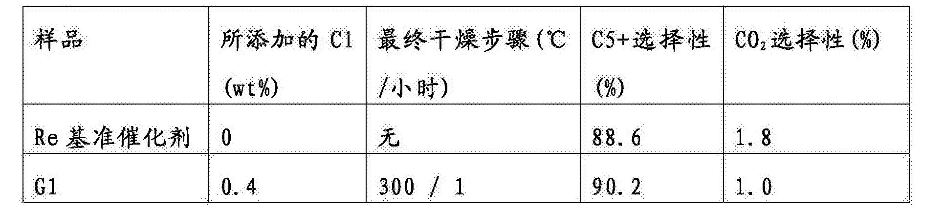 Figure CN105531027BD00171
