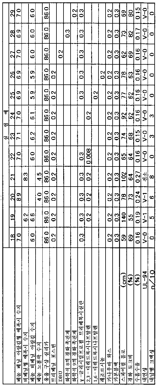 Figure 112006093492096-PCT00014