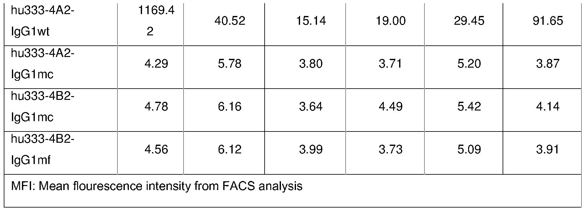 Figure PCTCN2015083066-appb-000027