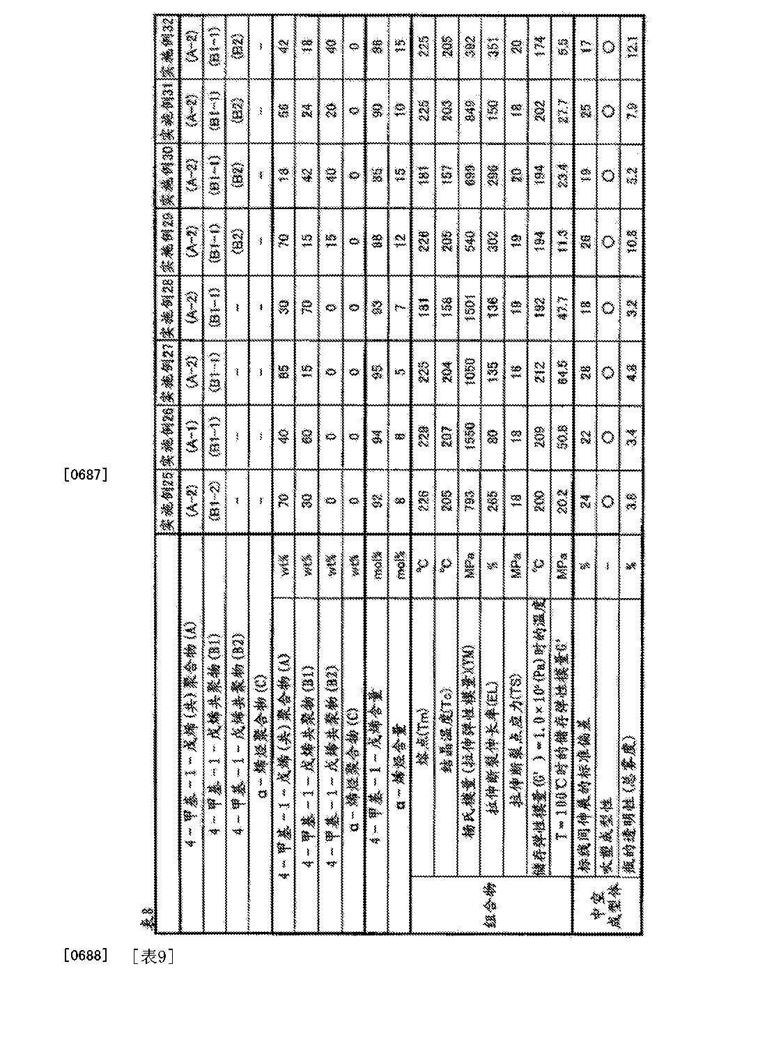 Figure CN103987779BD00621