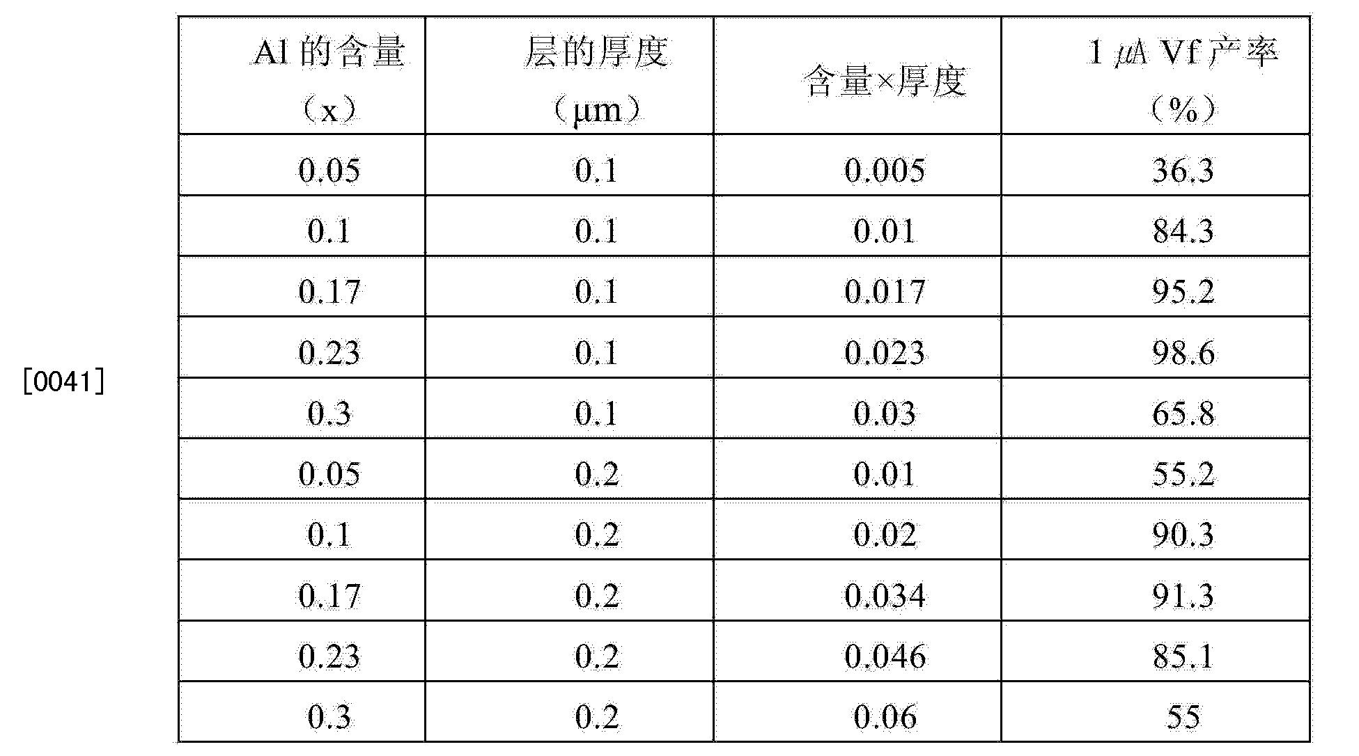 Figure CN103748697AD00071
