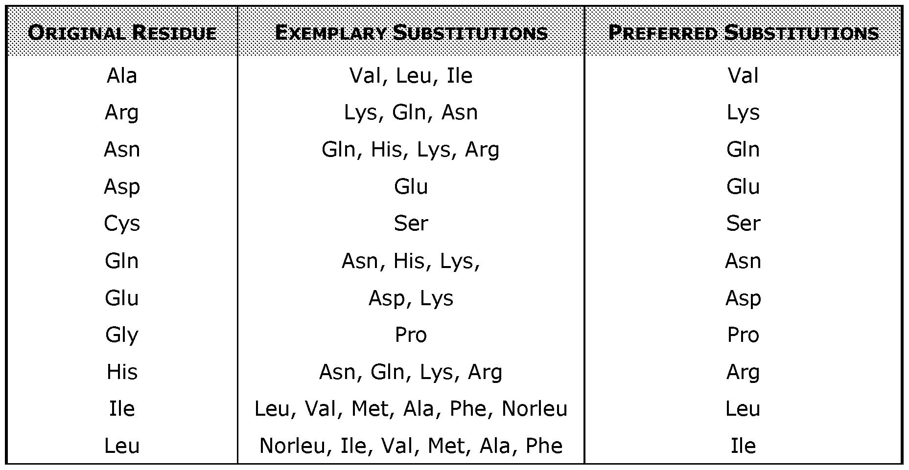 bd526dbe0a1 WO2015179918A1 - Modulation of cellular stress - Google Patents