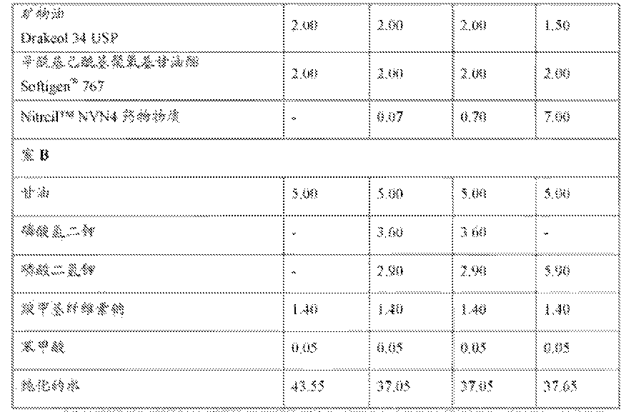 Figure CN105813617AD00371