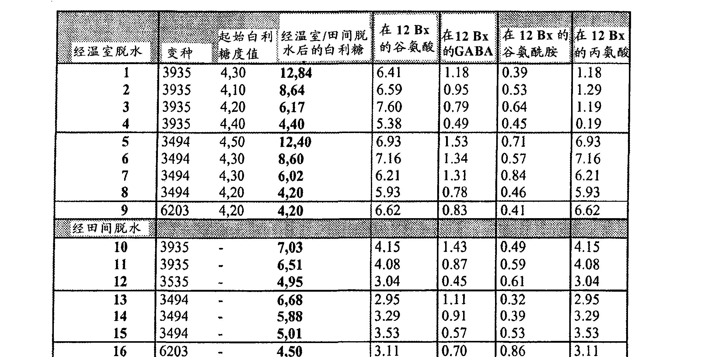 Figure CN101646351BD00191