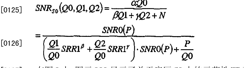 Figure CN1871862BD00224