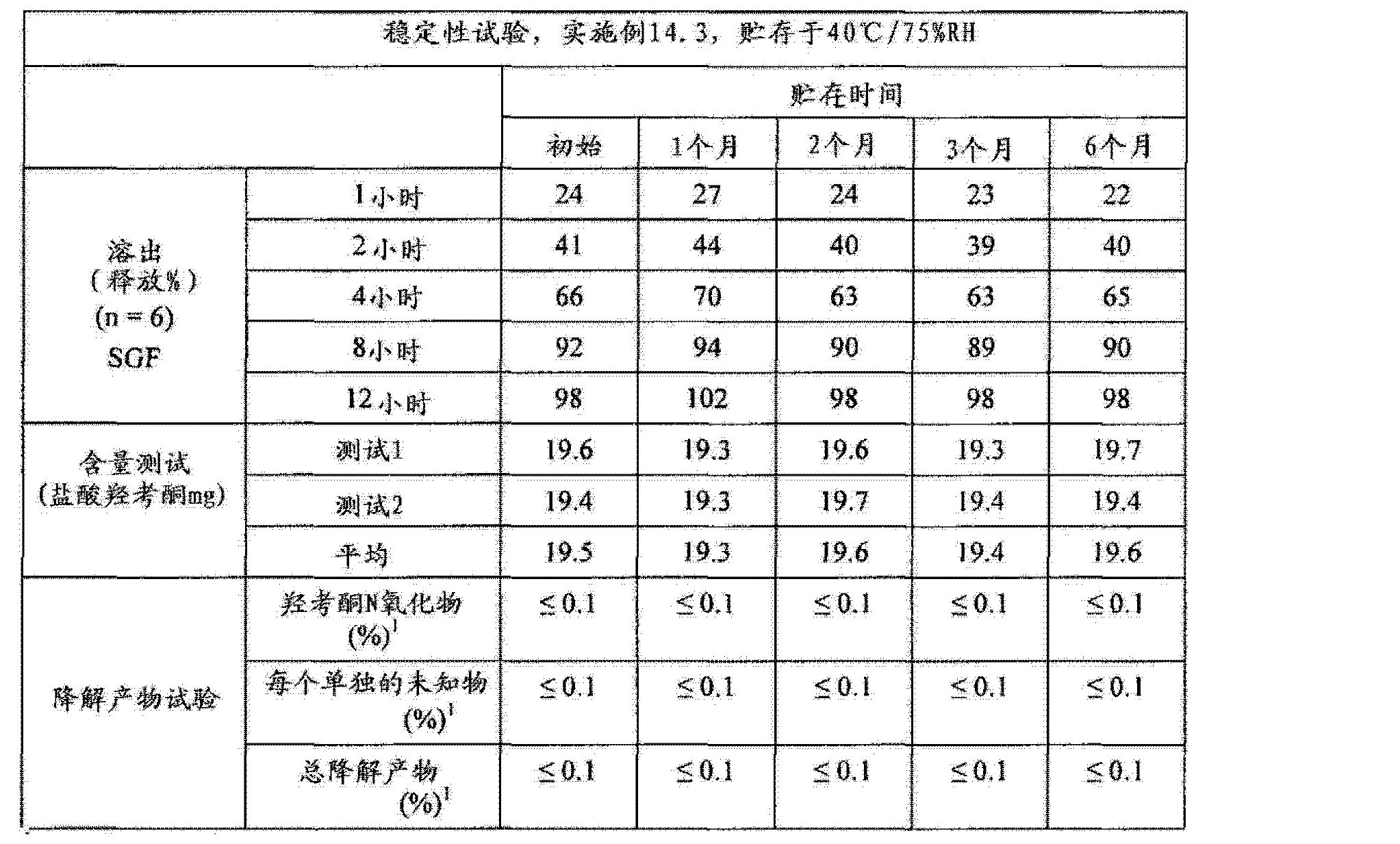 Figure CN102657630AD00982