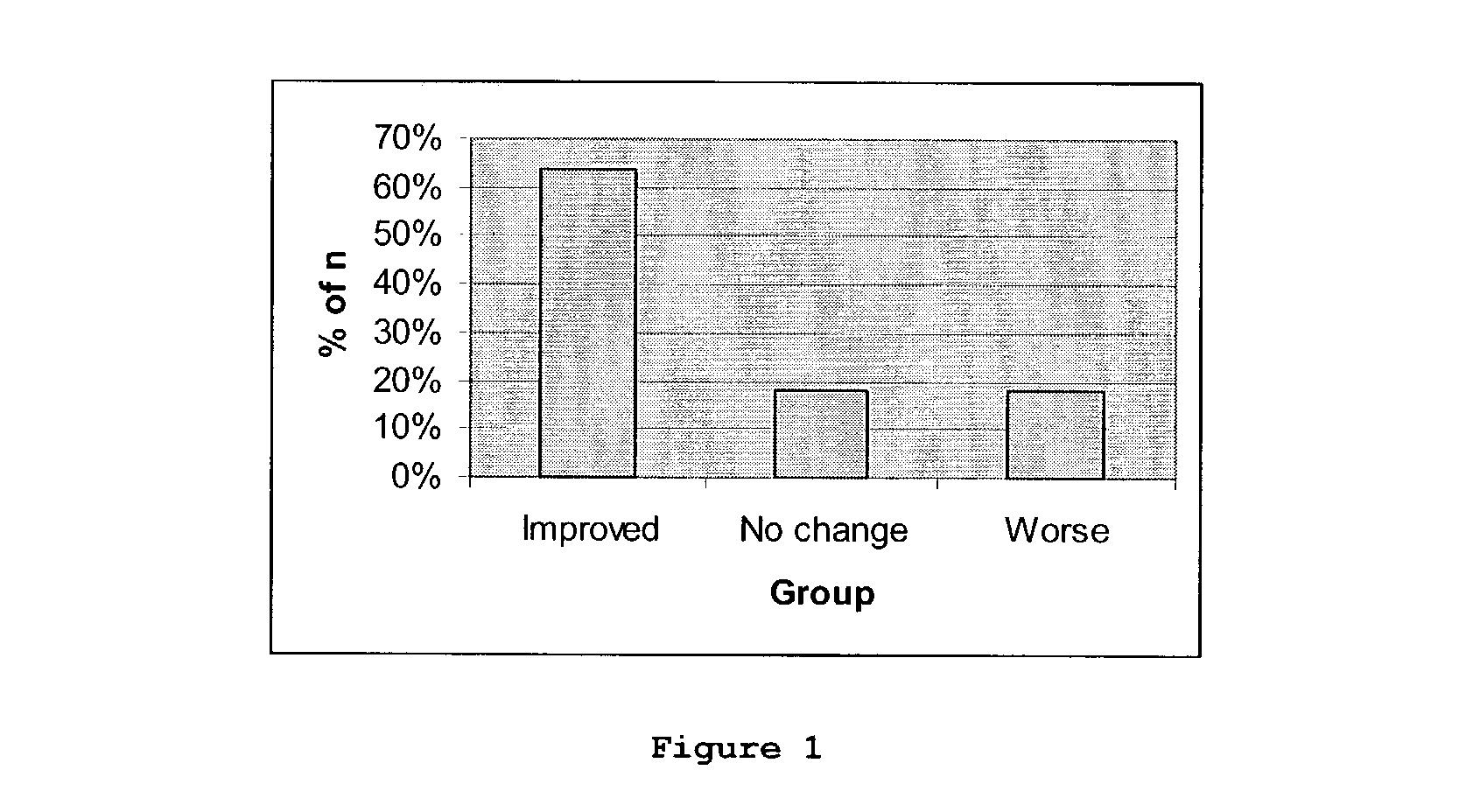 Figure US20030203055A1-20031030-P00001