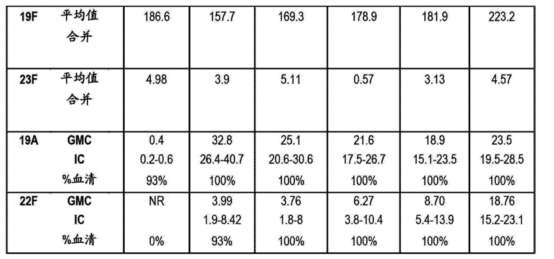Figure CN103251940AD00501