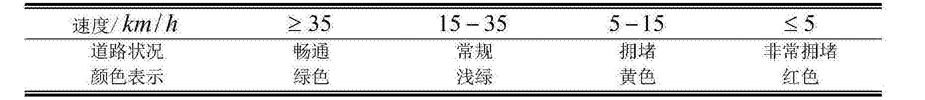 Figure CN107330547AD00111