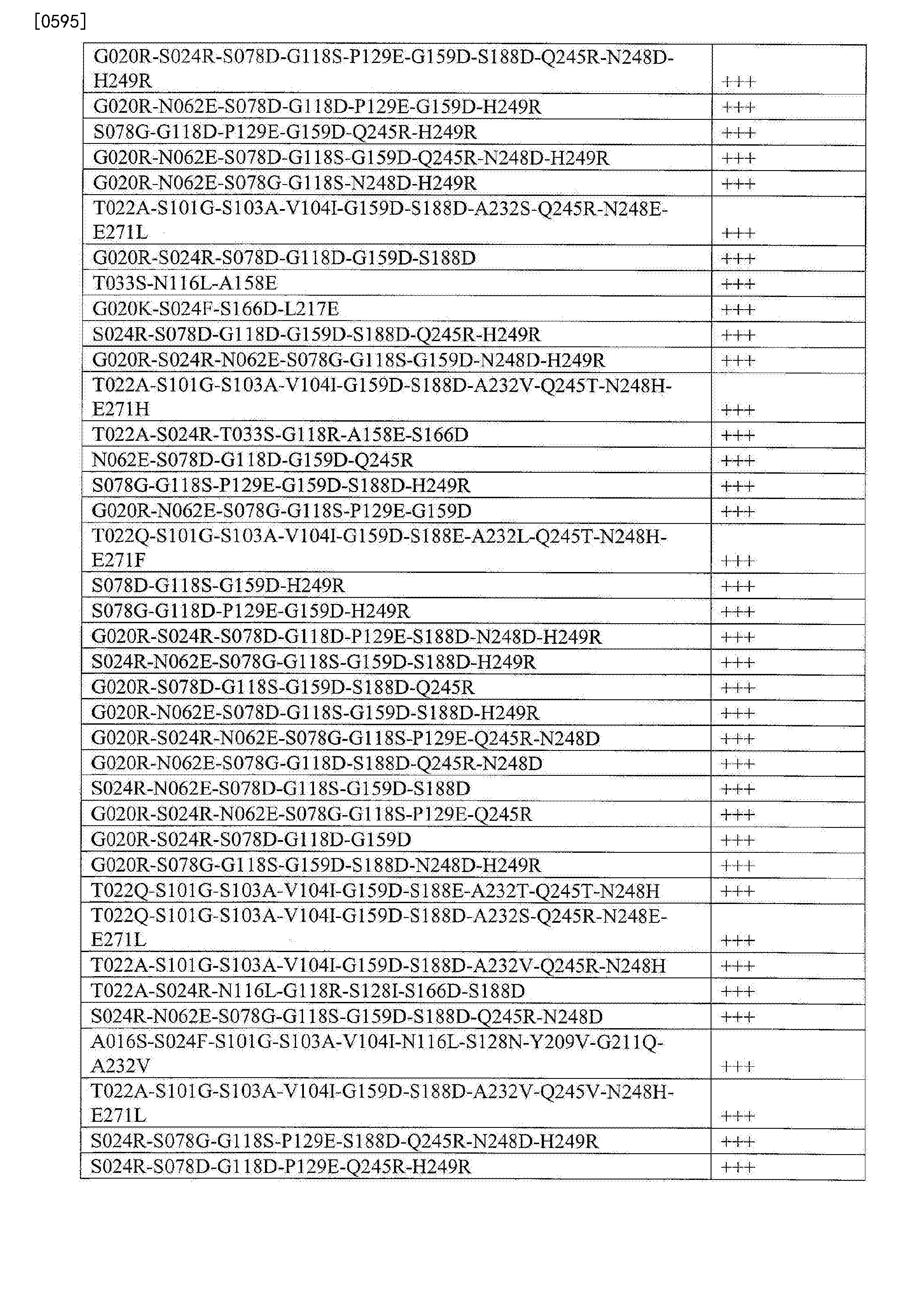 Figure CN103764823BD01971