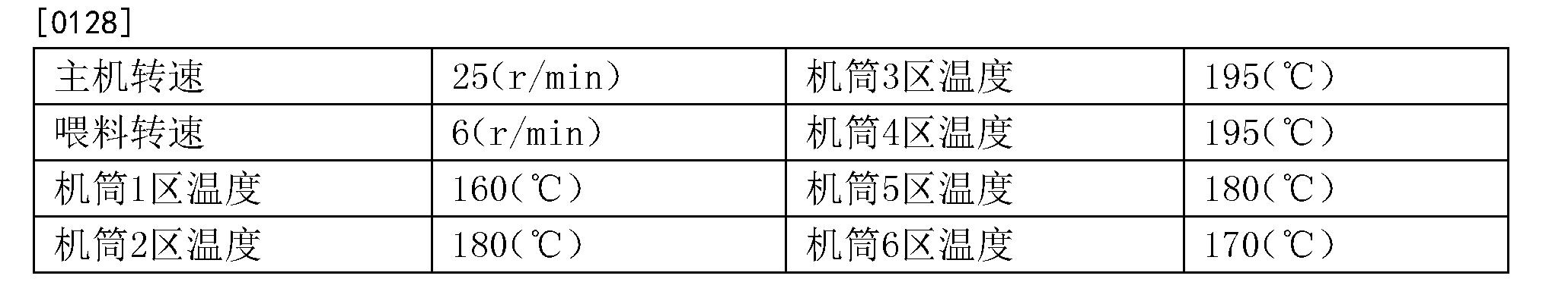 Figure CN104723635BD00132