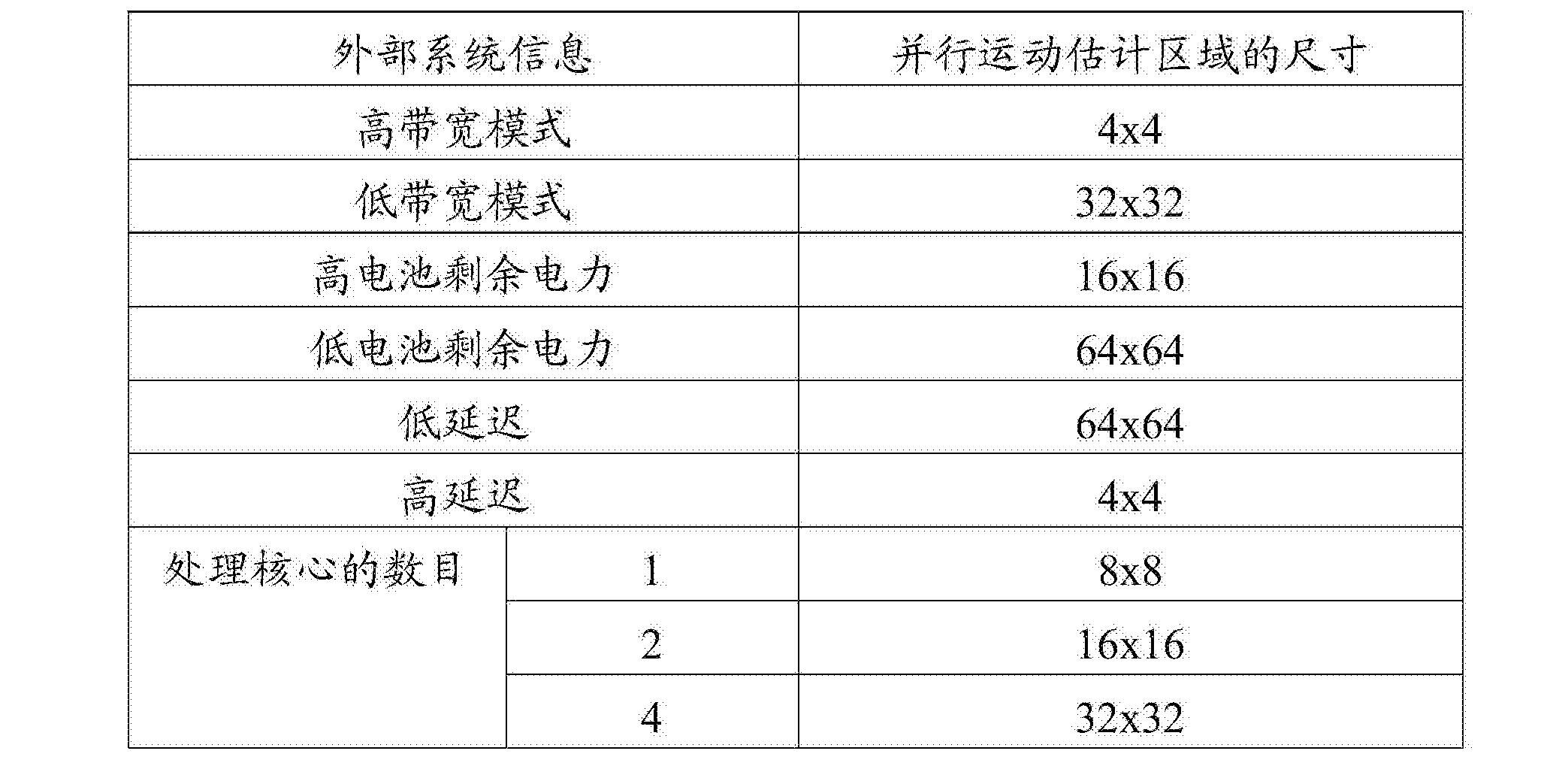Figure CN104159106BD00091