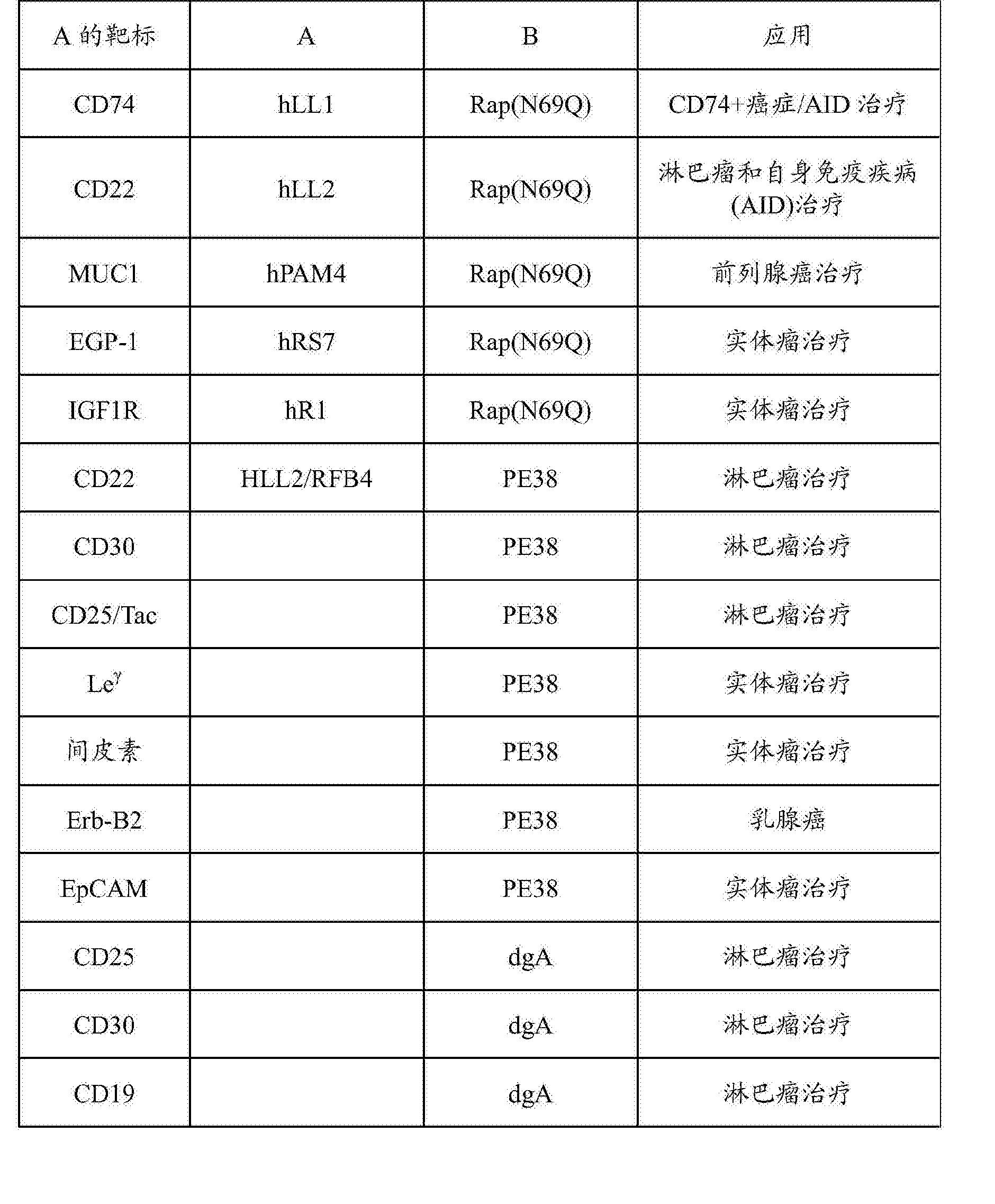 Figure CN105709237AD00792