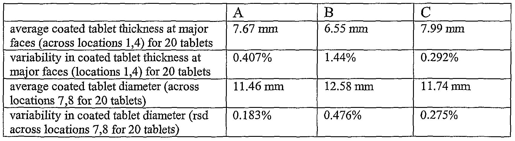 Figure imgf000067_0002
