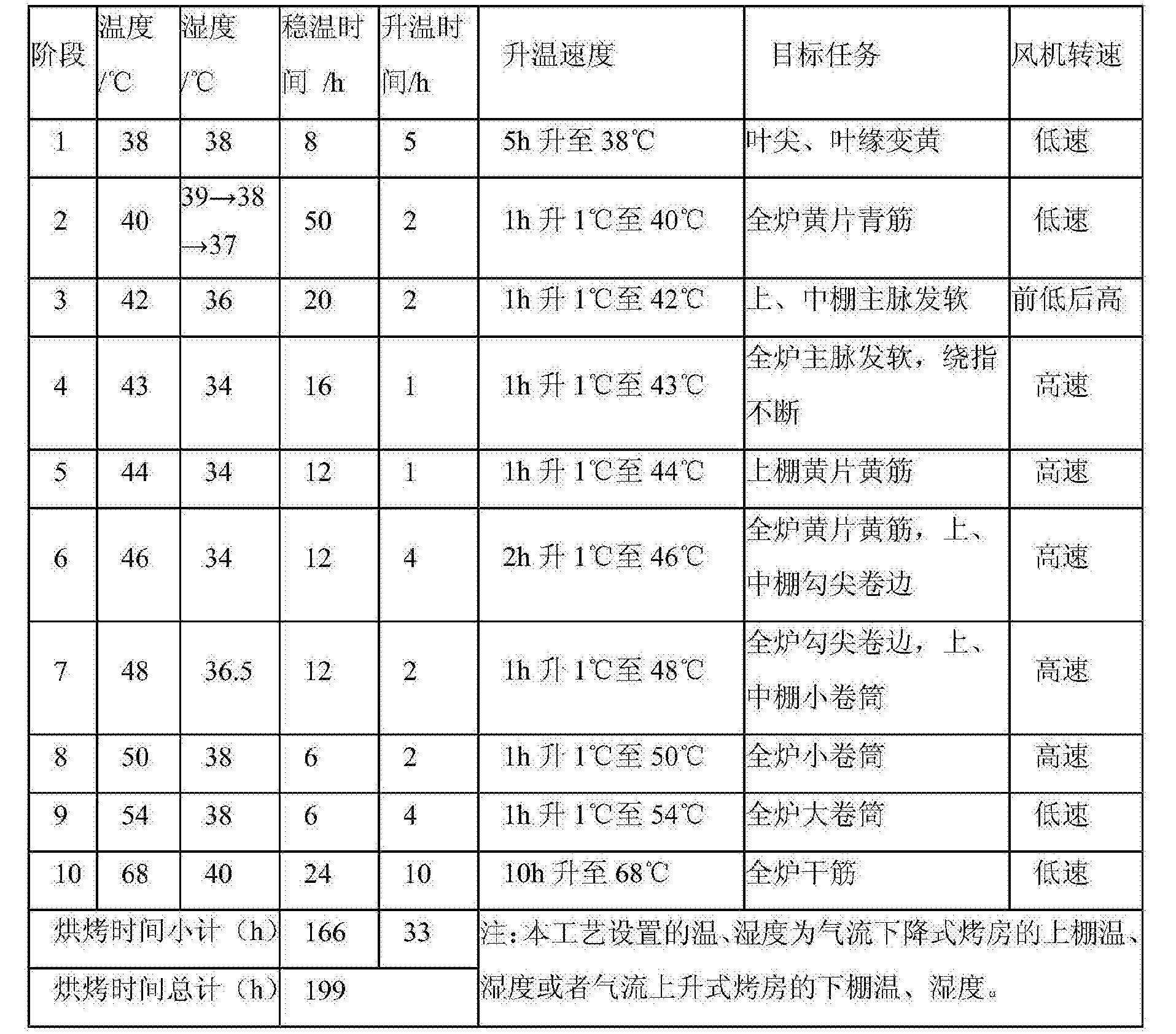 Figure CN107319625AD00081