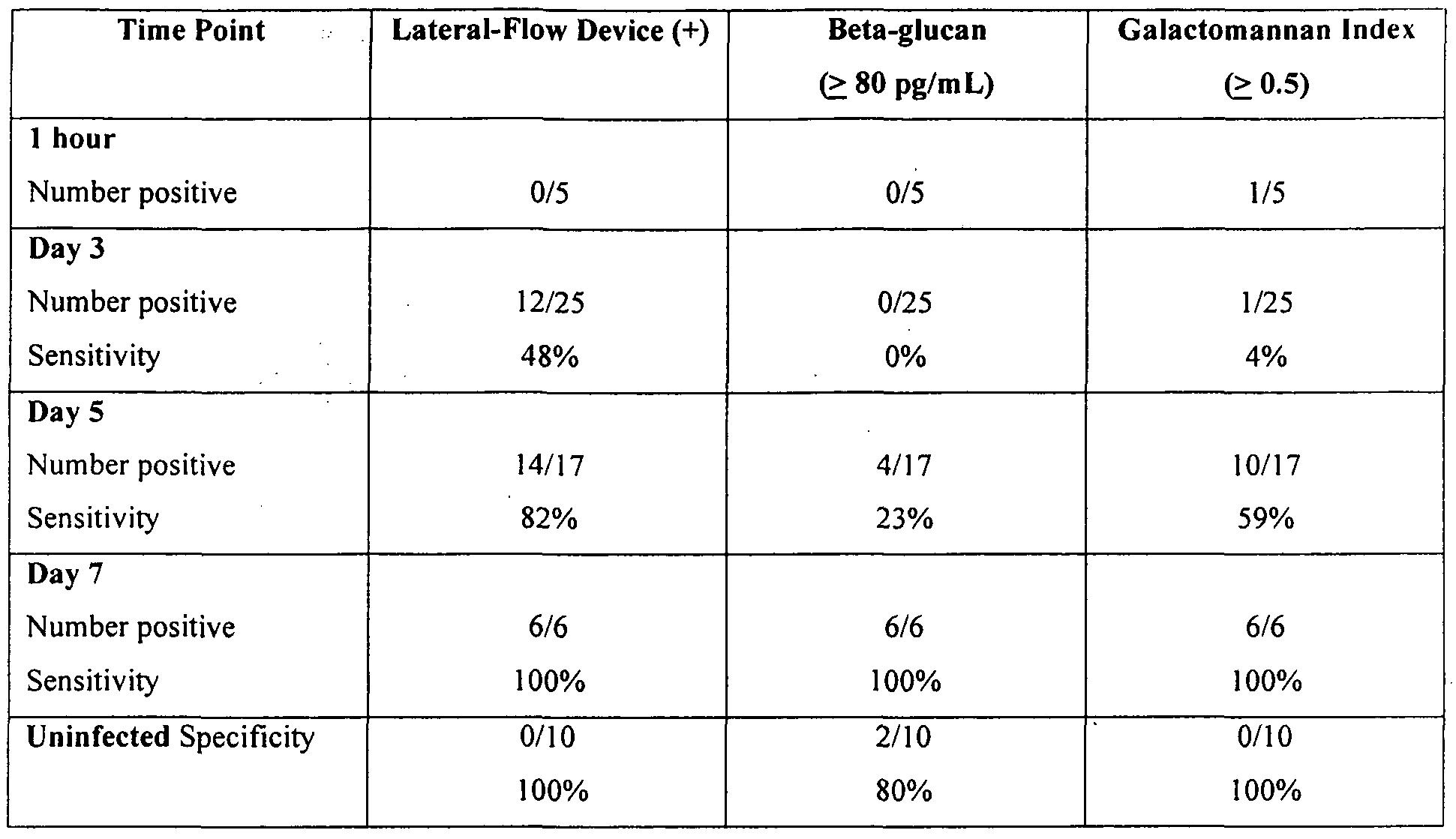 WO2010082034A1 - Antibody - Google Patents
