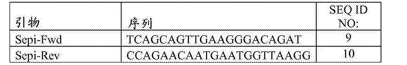 Figure CN107435067AD00362