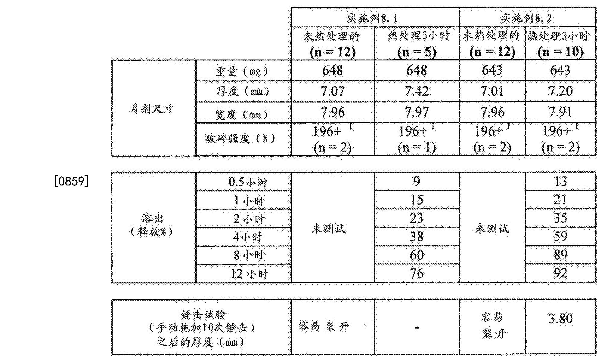Figure CN102688241BD00741