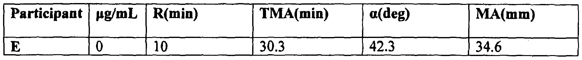 Figure imgf000117_0002