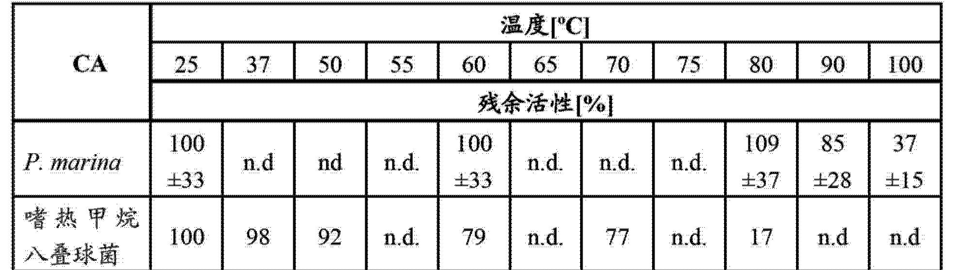 Figure CN103180438AD00351