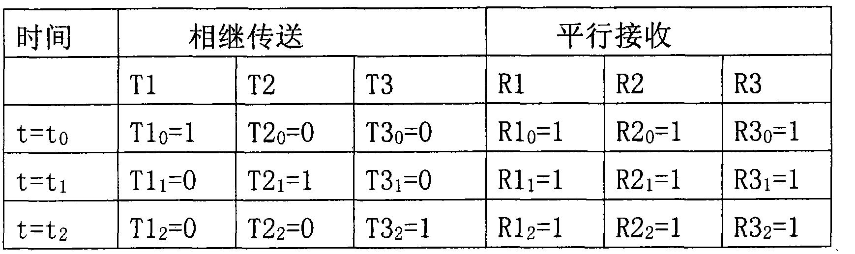 Figure CN101878591BD00091