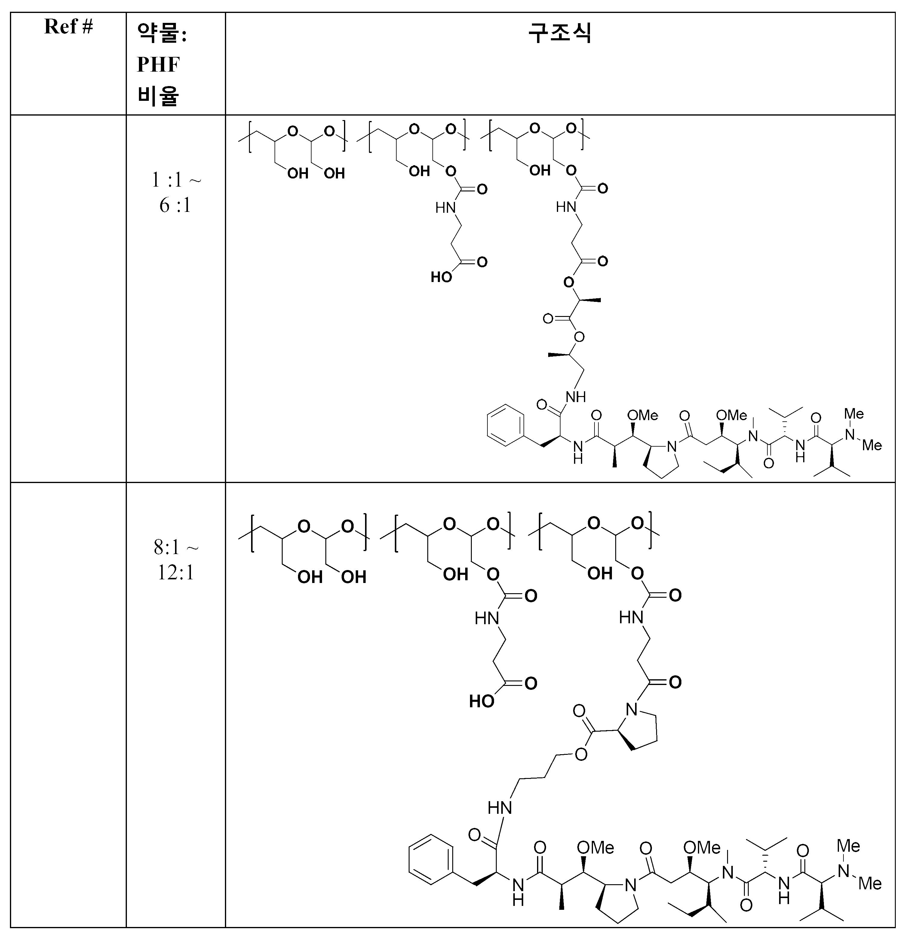 Figure 112014001971018-pct00241