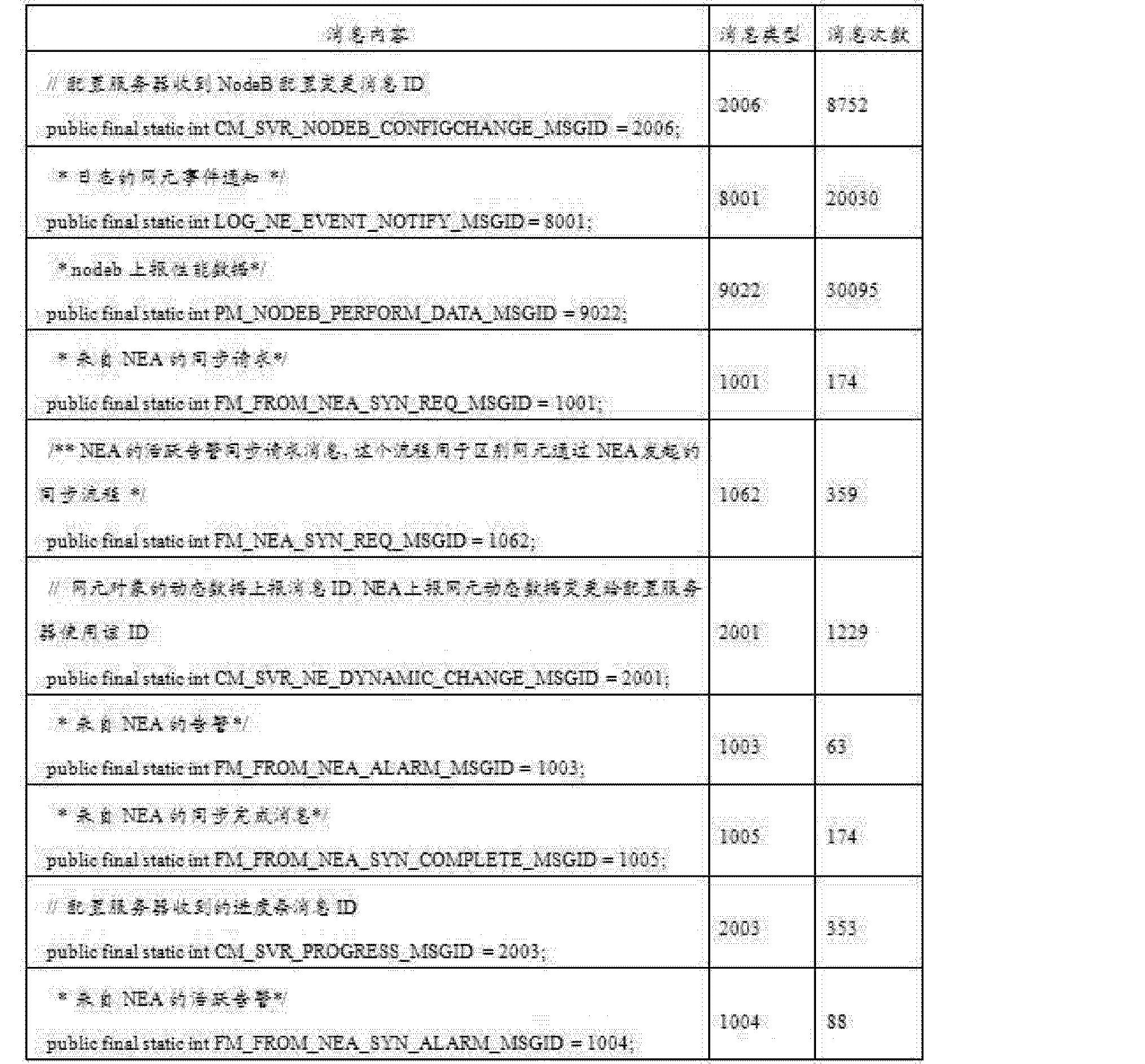 Figure CN102740342AD00111