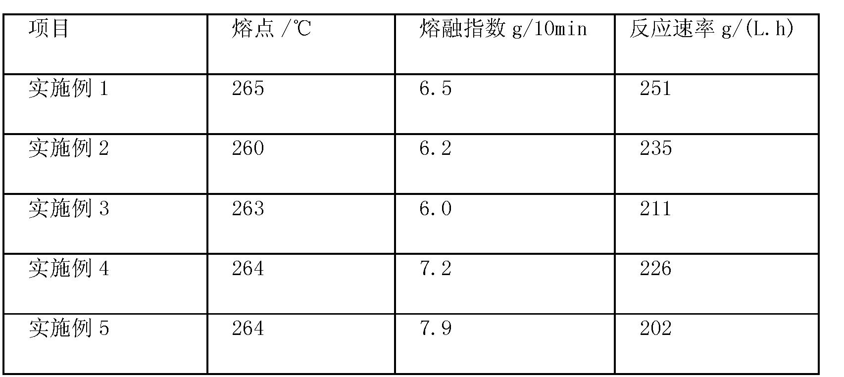 Figure CN102443092AD00081