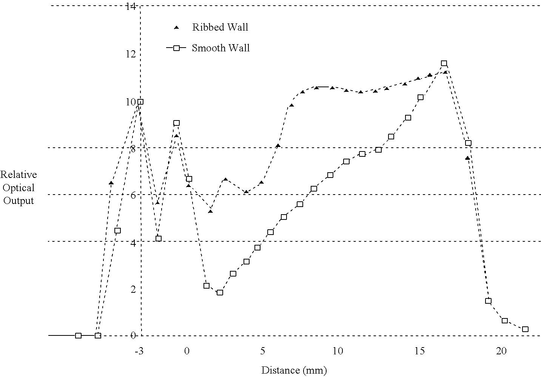 Figure US07950396-20110531-C00001