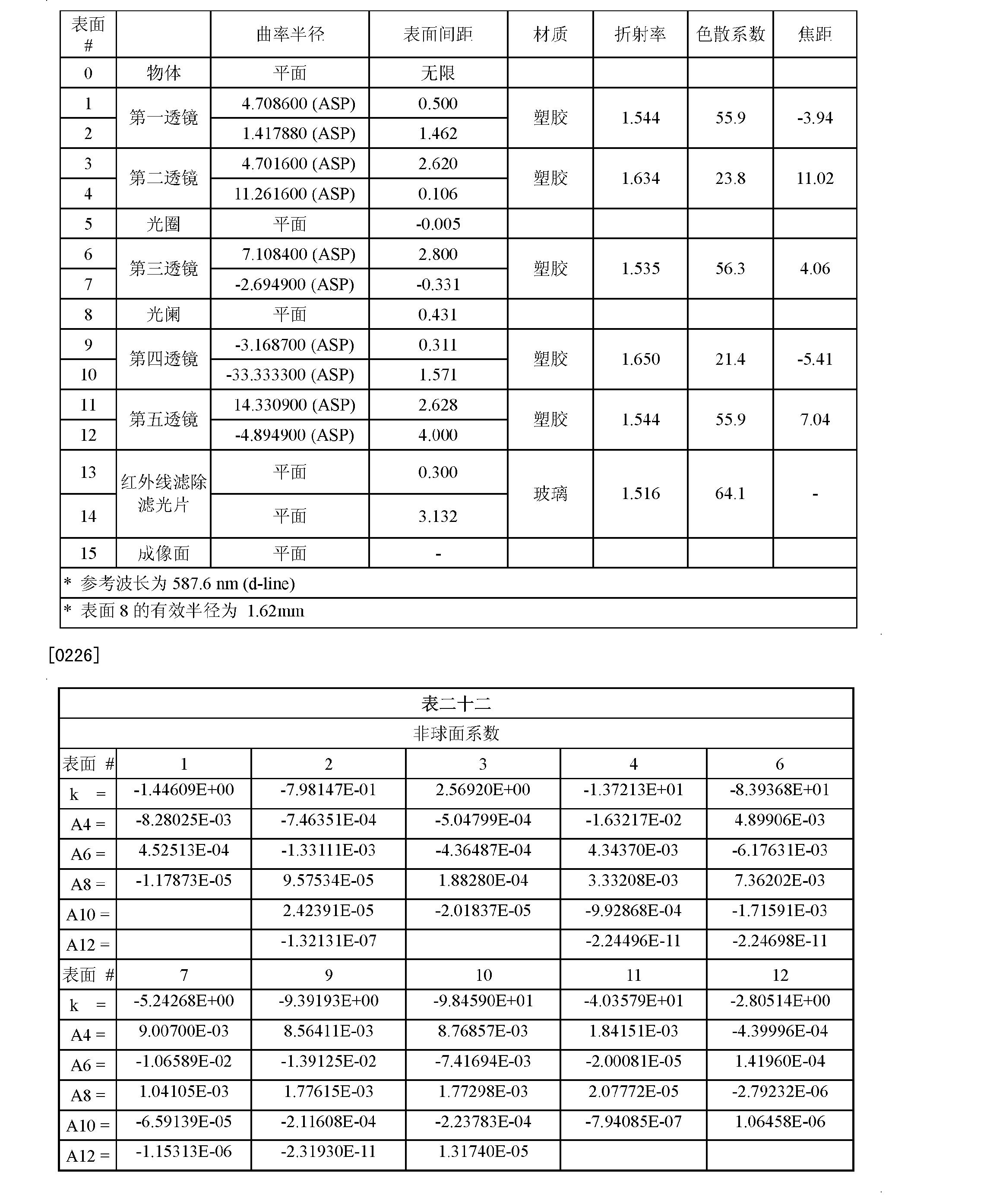 Figure CN202166776UD00251
