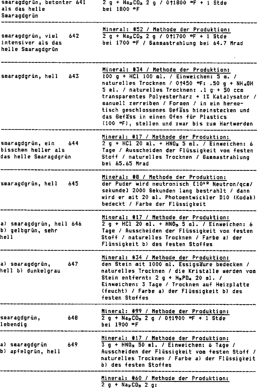 DE19646412B4 - A process for producing a color powder - Google Patents