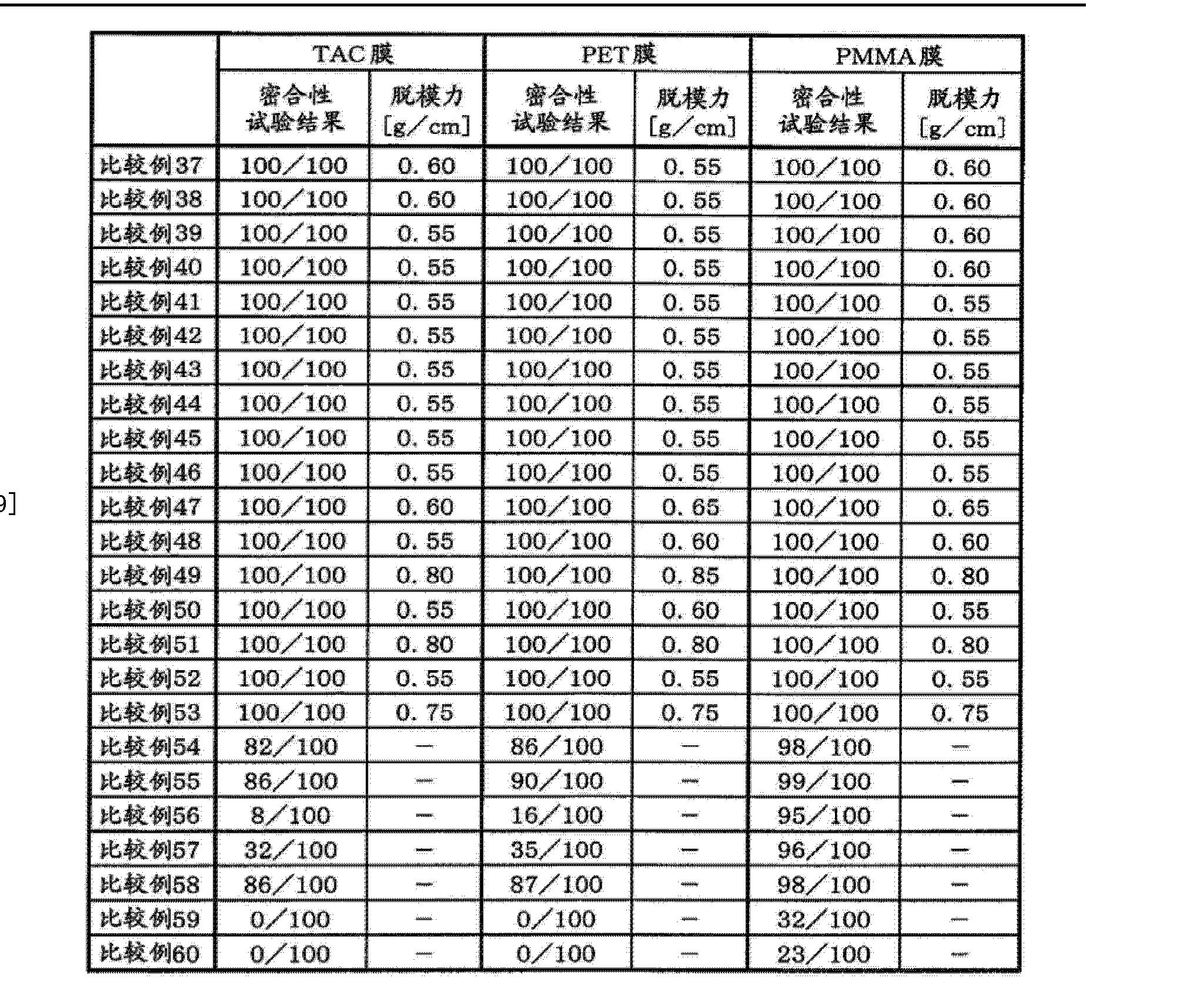 Figure CN103503115AD00331