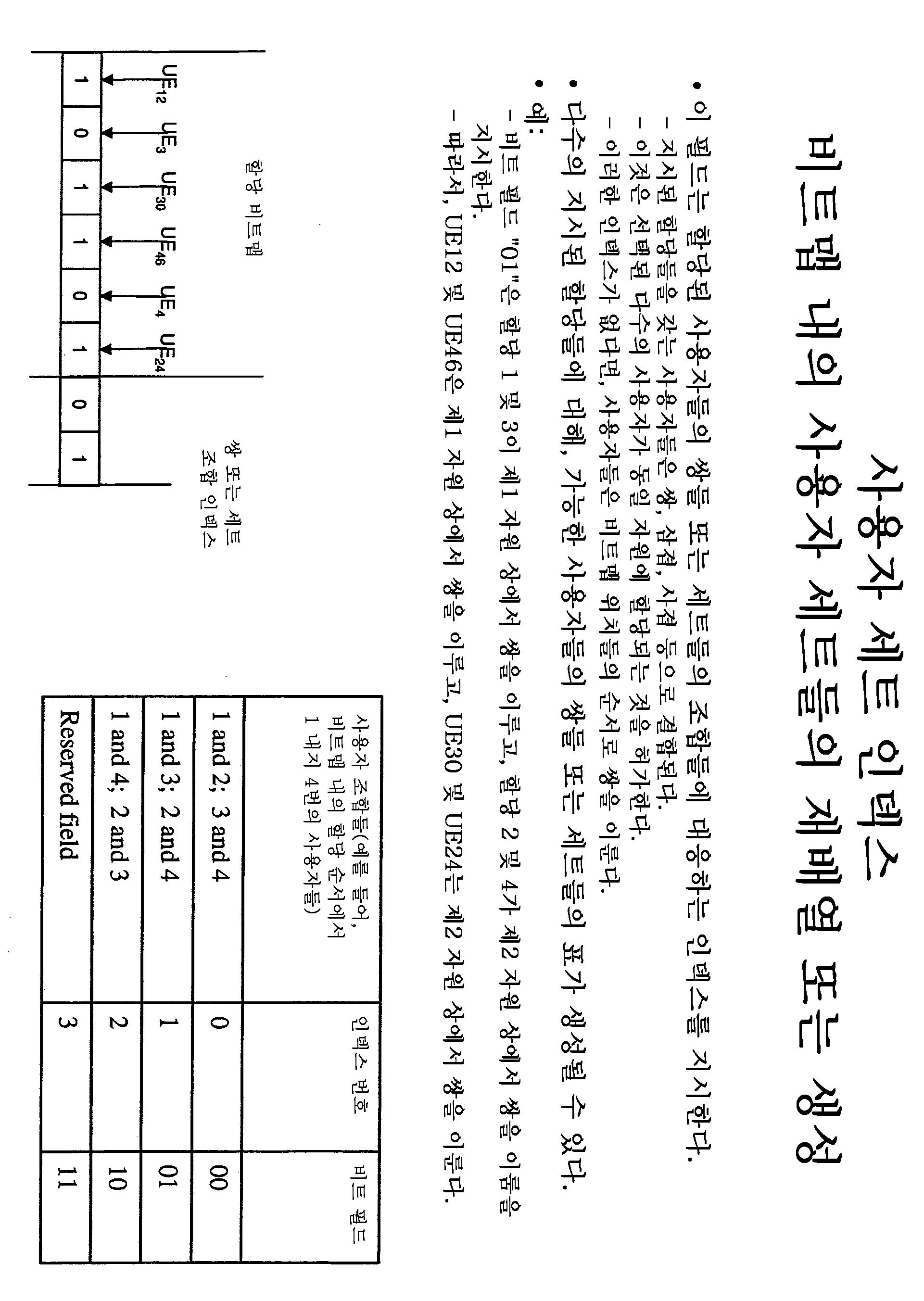 Figure 112014031700415-pat00070