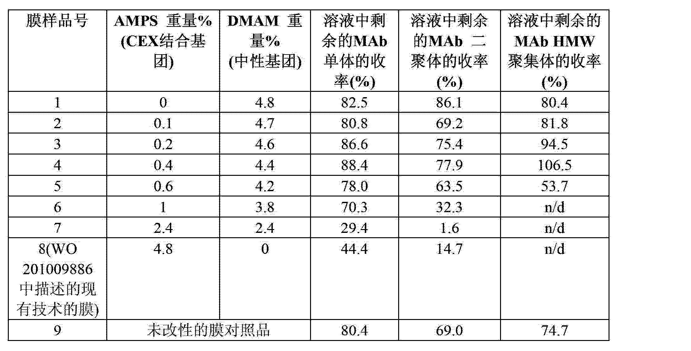 Figure CN103382215AD00241