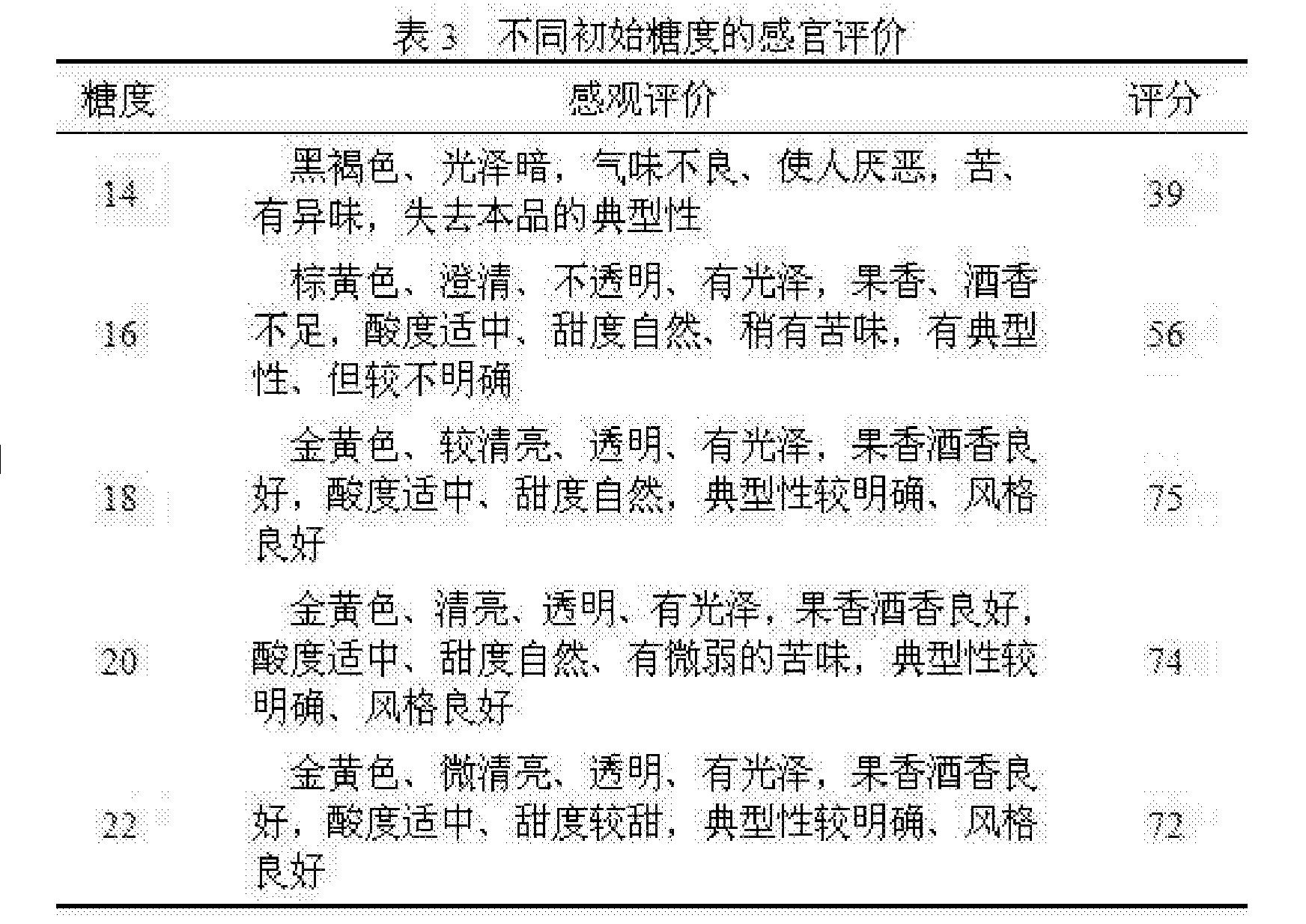 Figure CN105505680BD00081