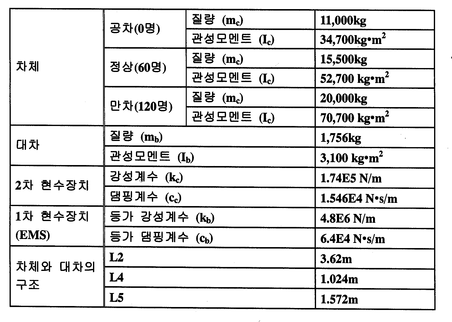 Figure 112004024174039-pat00023