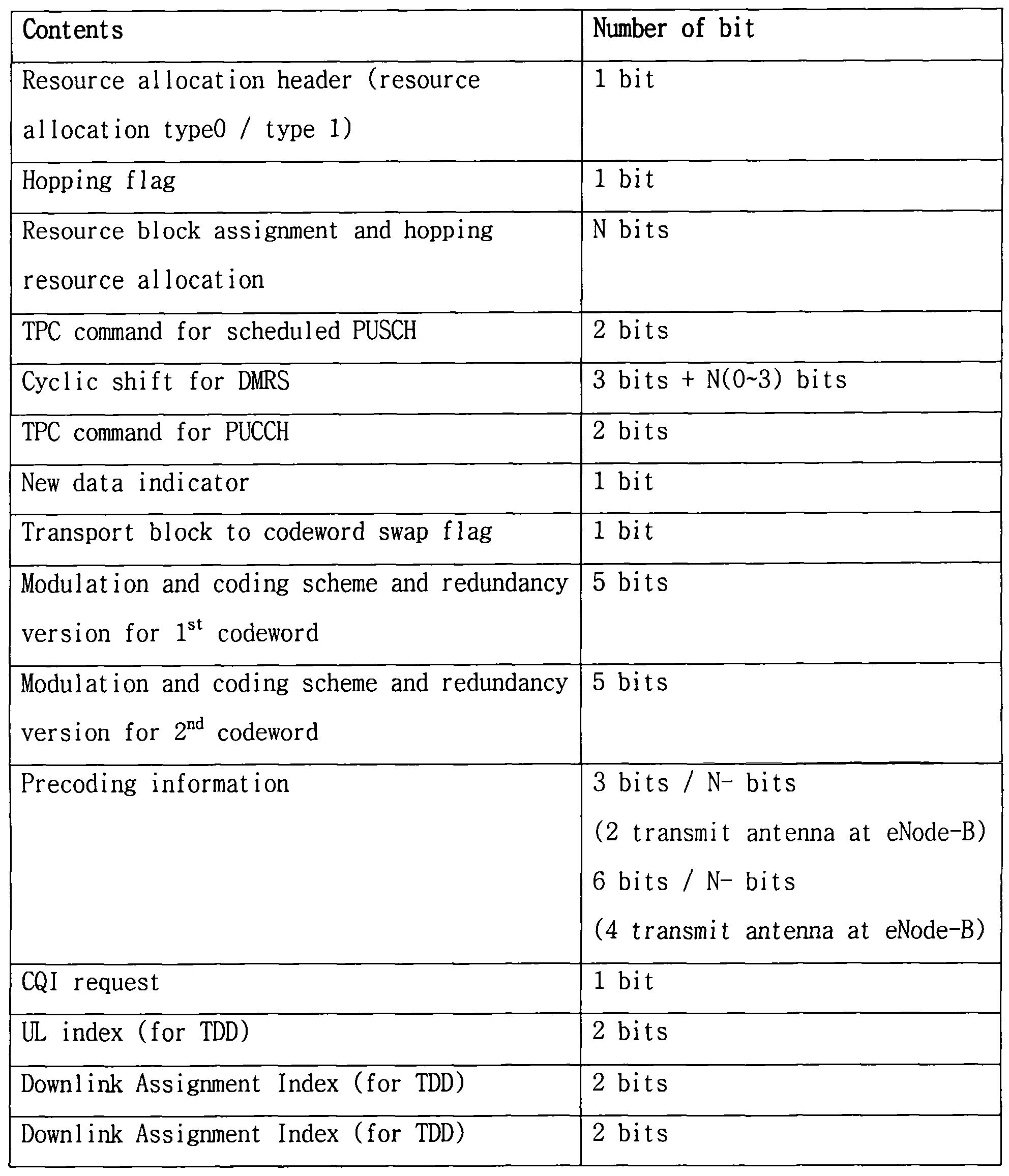 Figure 112011500920901-pat00164