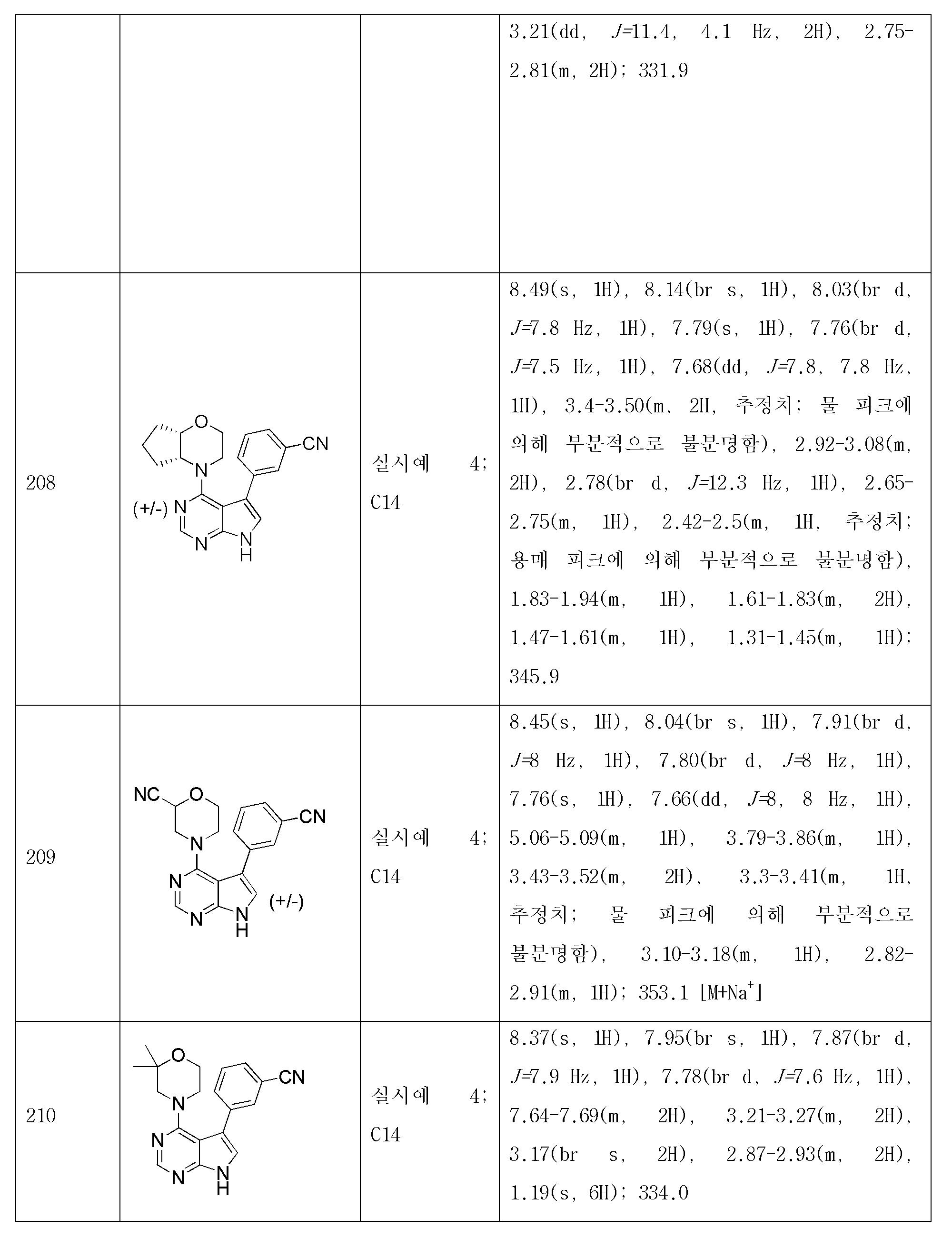 Figure pct00074