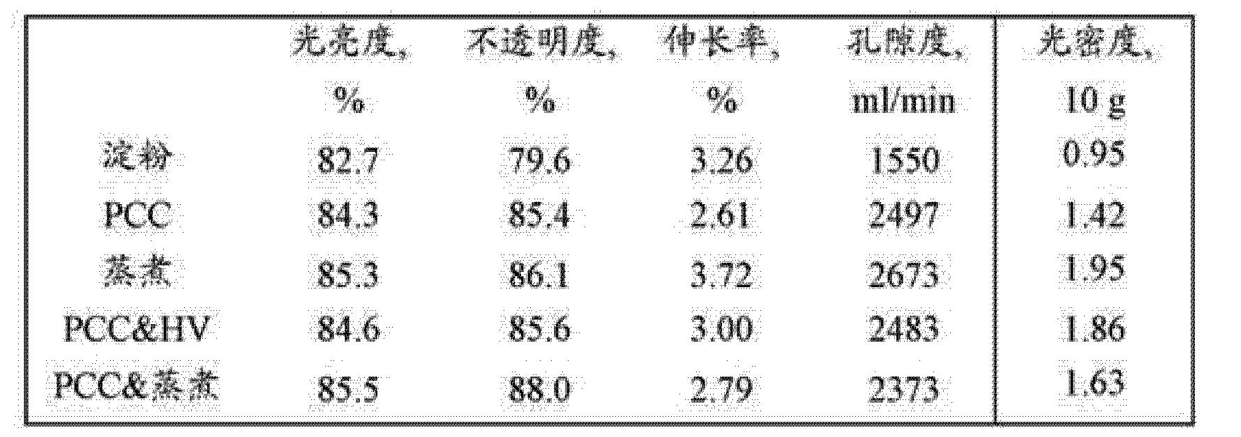Figure CN104508202AD00161