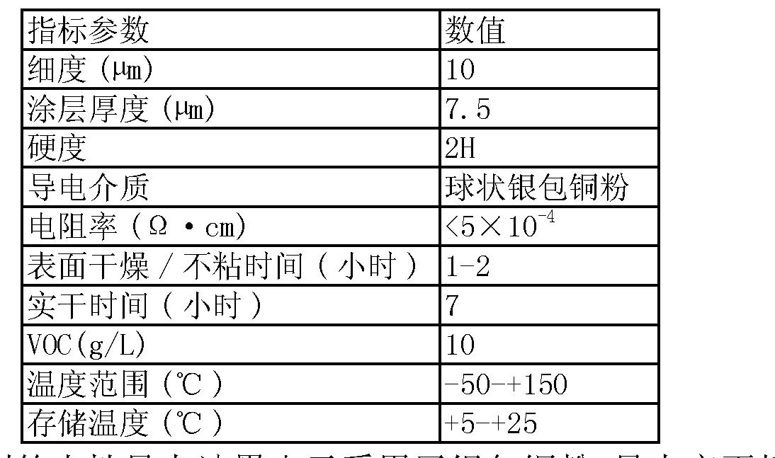 Figure CN103073953AD00081